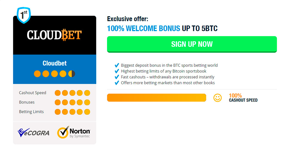 Bet online bitcoin poker
